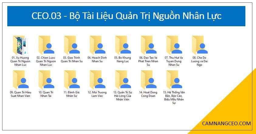 tài liệu quản trị nguồn nhân lực