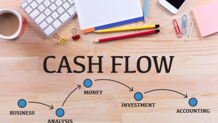 quản lý dòng tiền trong doanh nghiệp
