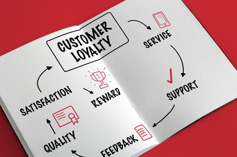 tri ân khách hàng trung thành
