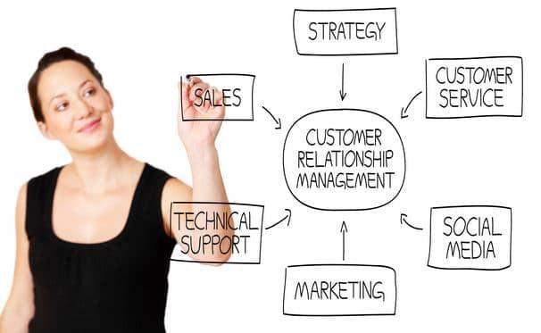 Quy trình quản lý quan hệ khách hàng