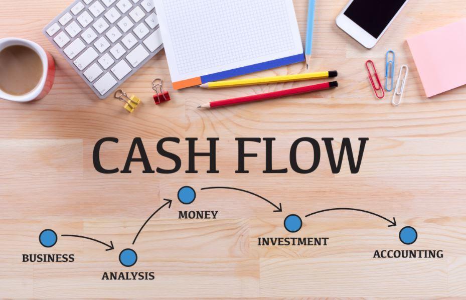Quản trị dòng tiền của doanh nghiệp