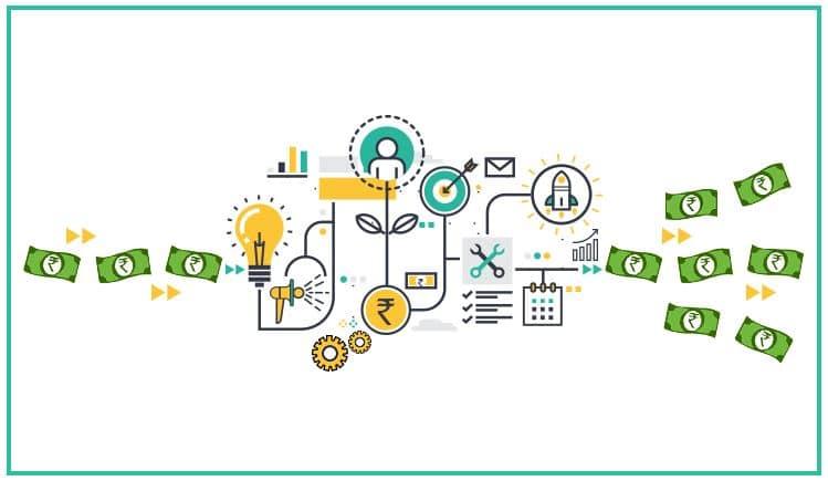 kiểm soát dòng tiền trong doanh nghiệp
