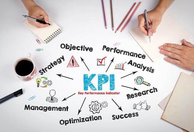 cách xác định KPI