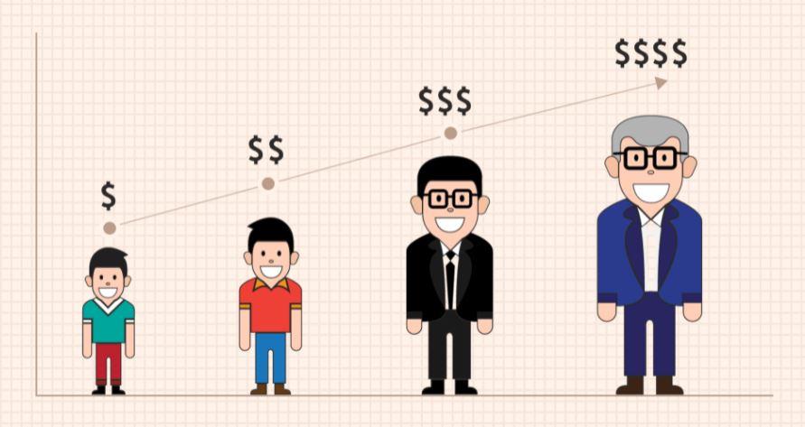 Customer Lifetime Value là gì