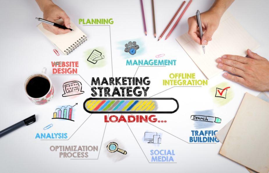 xây dựng chiến lược marketing cho doanh nghiệp