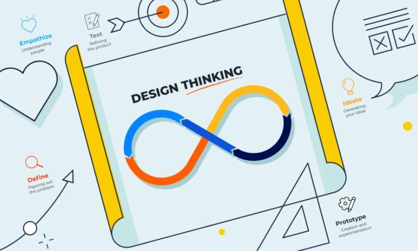 design thinking là gì