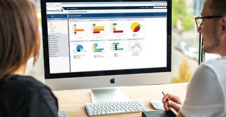 Quy trình đánh giá rủi ro trong doanh nghiệp