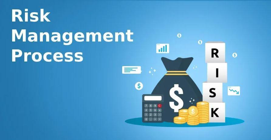Quy trình quản lý rủi ro doanh nghiệp